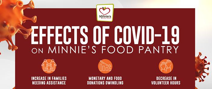 coronavirus-texas-minnies-food-pantry