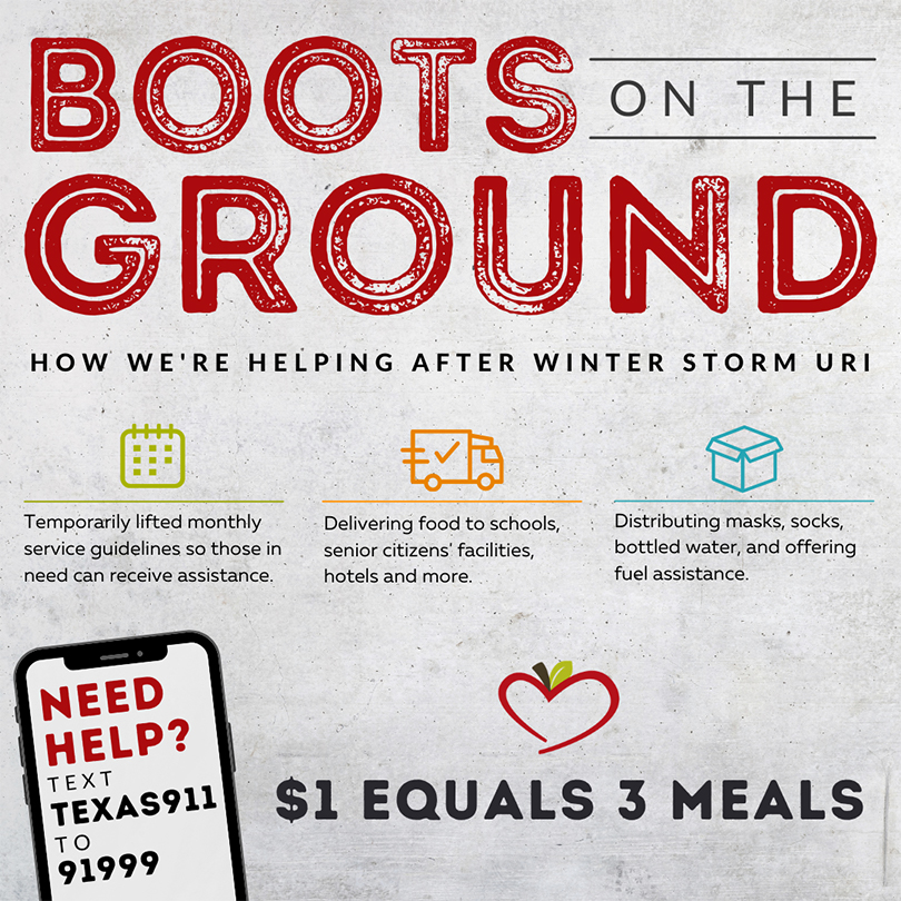 winter storm uri food assistance
